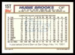 1992 Topps Traded #15 T Hubie Brooks  Back Thumbnail