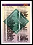1994 Topps Traded #132 T  Checklist 1T - 132T Back Thumbnail