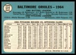1965 Topps #572   Orioles Team Back Thumbnail