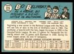 1965 Topps #225  Bo Belinsky  Back Thumbnail