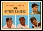 1961 Topps #41   -  Roberto Clemente / Dick Groat / Norm Larker / Willie Mays NL Batting Leaders Front Thumbnail