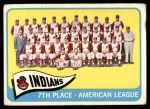 1965 Topps #481   Indians Team Front Thumbnail