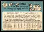 1965 Topps #224  Bob Chance  Back Thumbnail