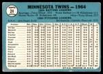 1965 Topps #24   Twins Team Back Thumbnail
