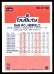 1986 Fleer #95  Dan Roundfield  Back Thumbnail
