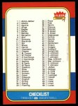 1986 Fleer #132   Basketball Checklist 1-132 Front Thumbnail