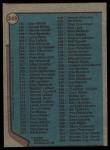 1977 Topps #249   Checklist 133-264 Back Thumbnail