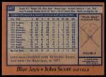 1978 Topps #547  John Scott  Back Thumbnail