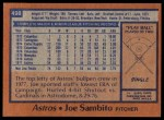 1978 Topps #498  Joe Sambito  Back Thumbnail