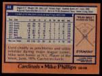 1978 Topps #88  Mike Phillips  Back Thumbnail