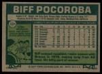 1977 Topps #594  Biff Pocoroba  Back Thumbnail