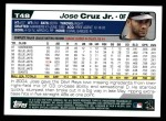 2004 Topps Traded #48 T Jose Cruz Jr.  Back Thumbnail