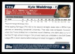 2004 Topps Traded #74 T Kyle Waldrop  Back Thumbnail