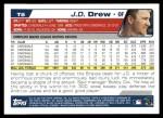 2004 Topps Traded #5 T J.D. Drew  Back Thumbnail