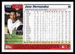2005 Topps Update #52  Jose Hernandez  Back Thumbnail