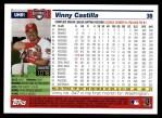 2005 Topps Update #81  Vinny Castilla  Back Thumbnail