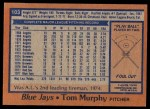 1978 Topps #103  Tom Murphy  Back Thumbnail