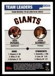 2006 Topps Update #304   -  Omar Vizquel / Jason Schmidt Giants Team Leaders Back Thumbnail