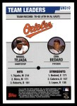 2006 Topps Update #310   -  Miguel Tejada / Erik Bedard Orioles Team Leaders Back Thumbnail