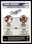 2006 Topps Update #303   -  Derek Lowe / Rafael Furcal Dodgers Team Leaders Back Thumbnail