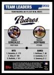 2006 Topps Update #302   -  Adrian Gonzalez / Trevor Hoffman Padres Team Leaders Back Thumbnail