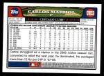 2008 Topps Updates #33  Carlos Marmol  Back Thumbnail