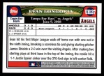 2008 Topps Updates #137   -  Evan Longoria  Highlights Back Thumbnail