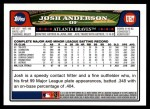 2008 Topps Updates #7  Josh Anderson  Back Thumbnail