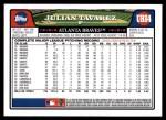 2008 Topps Updates #84  Julian Tavarez  Back Thumbnail