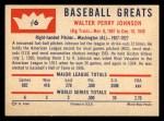 1960 Fleer #6  Walter Johnson  Back Thumbnail