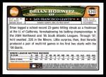 2008 Topps Updates #255  Brian Horwitz  Back Thumbnail