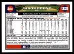 2008 Topps Updates #259  Aaron Boone  Back Thumbnail