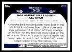 2009 Topps Update #121  Brandon Inge  Back Thumbnail