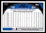 2009 Topps Update #45  Brad Ausmus  Back Thumbnail