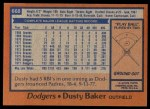 1978 Topps #668  Dusty Baker  Back Thumbnail