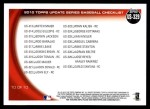 2010 Topps Update #329   -  Jose Reyes / Hanley Ramirez Dominican Pride Back Thumbnail