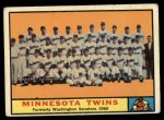 1961 Topps #542   Twins Team Front Thumbnail
