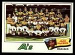 1977 Topps #74   Athletics Team Checklist Front Thumbnail