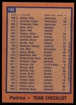 1978 Topps #192   Padres Team Checklist Back Thumbnail