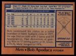 1978 Topps #592  Bob Apodaca  Back Thumbnail