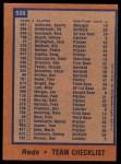1978 Topps #526   Reds Team Checklist Back Thumbnail