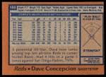 1978 Topps #180  Dave Concepcion  Back Thumbnail
