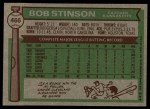 1976 Topps #466  Bob Stinson  Back Thumbnail