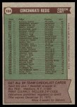 1976 Topps #104   -  Sparky Anderson Reds Team Checklist Back Thumbnail
