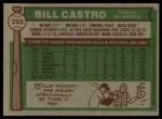 1976 Topps #293  Bill Castro  Back Thumbnail