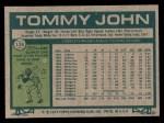 1977 Topps #128  Tommy John  Back Thumbnail
