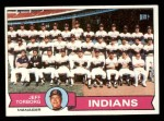 1979 Topps #96   -  Jeff Torborg Indians Team Checklist Front Thumbnail