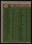 1976 Topps #193   -  Mike Schmidt / Dave Kingman / Greg Luzinski NL HR Leaders   Back Thumbnail
