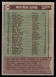 1976 Topps #216   -  Karl Kuehl Expos Team Checklist Back Thumbnail