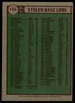 1976 Topps #198   -  Mickey Rivers / Claudell Washington / Amos Otis AL SB Leaders   Back Thumbnail